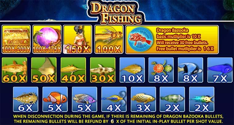 Dragon Fishing – How To Play Dragon Fishing Win Real Money ?